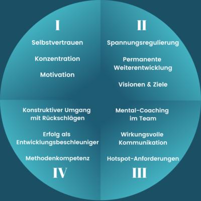 https://www.vonkunhardt.de/wp-content/uploads/2021/07/SMC-Ausbildung--400x400.png