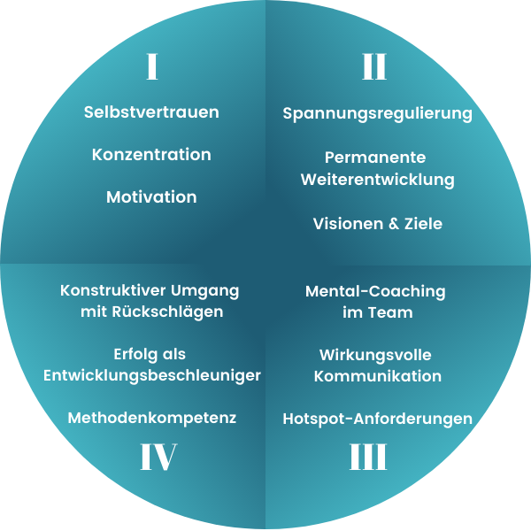 https://www.vonkunhardt.de/wp-content/uploads/2021/07/SMC-Neu-3-1-600x600.png